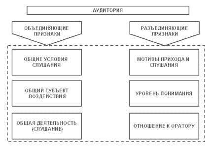 Схема. Критерии оценки